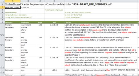 Compliance Matrix 101 3 New Ways To Improve Yours 187 Visiblethread Requirements Compliance Matrix Template