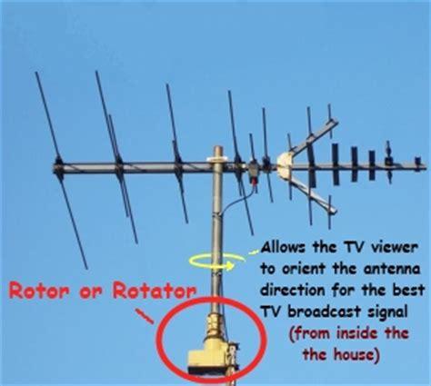 aim tv antennas  digital tv digital