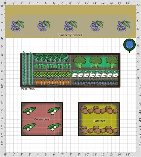Small Garden Layout Plans See Plant List And More Details About This Garden Here