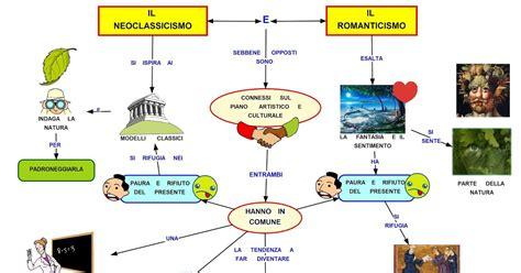 illuminismo e romanticismo mapper confronto neoclassicismo romanticismo