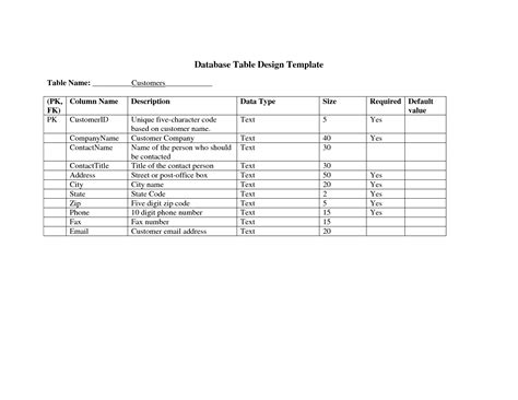 database table design 7 database design document template images construction