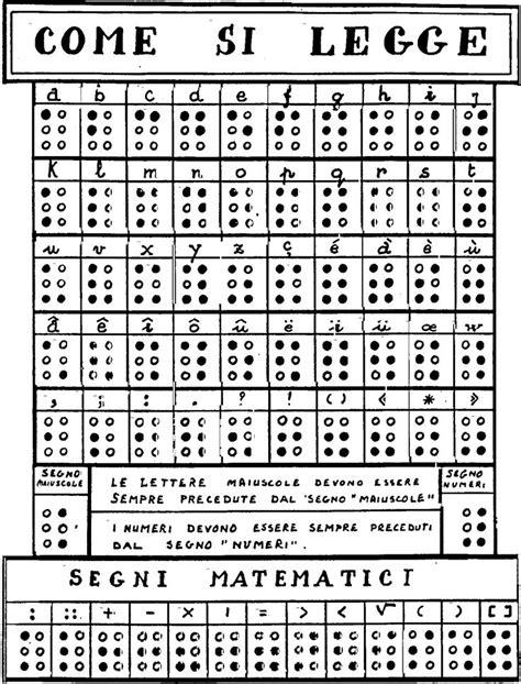 tavola braille 25 best ideas about alfabeto braille on