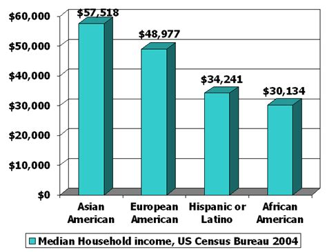 american job rate 2014 american job rate 2014 newhairstylesformen2014 com