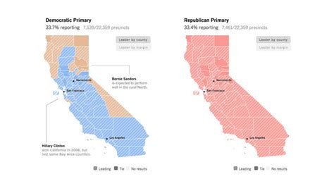 california map election 2016 california primary 2016 election results and map los
