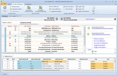 sql server list tables portal cpn vw com autos weblog