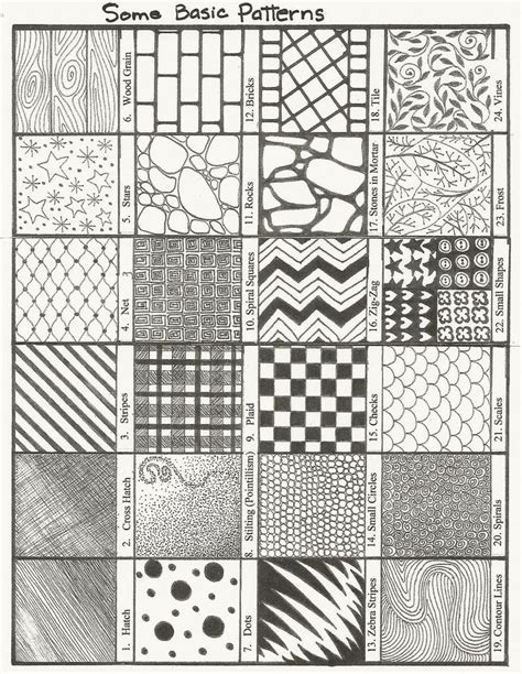 design pattern exercises 10 best club activities images on pinterest harry potter