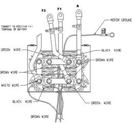 winch wiring diagram winch uncategorized free wiring diagrams