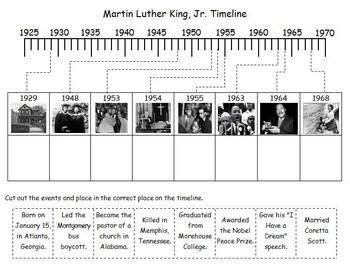 malala biography ks2 timeline photo timeline and martin luther king on pinterest