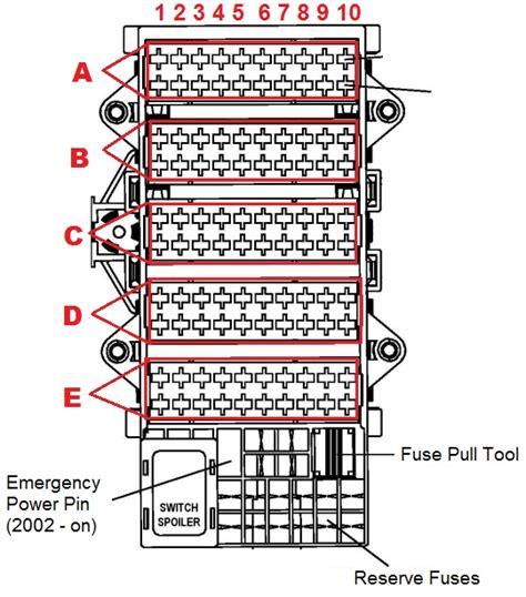 2001 porsche 996 hvac diagrams porsche auto parts