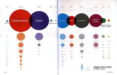 libro information is beautiful new information is beautiful un libro grafico di david mccandless