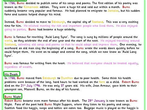 text marking an autobiography model text classroom secrets text marking a biography model text classroom secrets