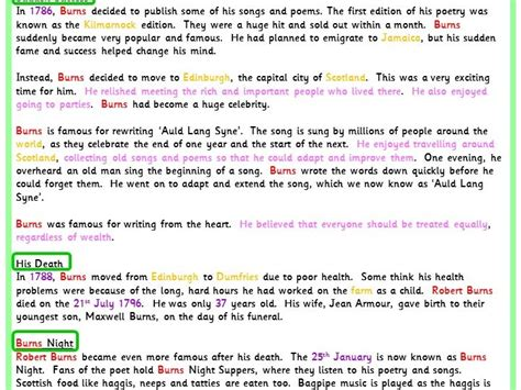 biography model text text marking a biography model text classroom secrets
