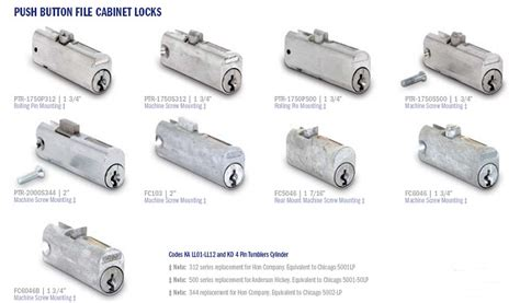 file cabinet locks