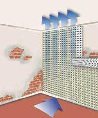 come isolare una parete interna dall umidità isolare pareti umide confortevole soggiorno nella casa
