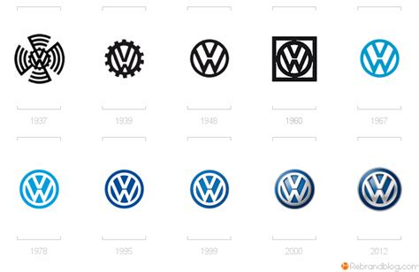 volkswagen acquisition munich navistar corp or paccar inc as possible
