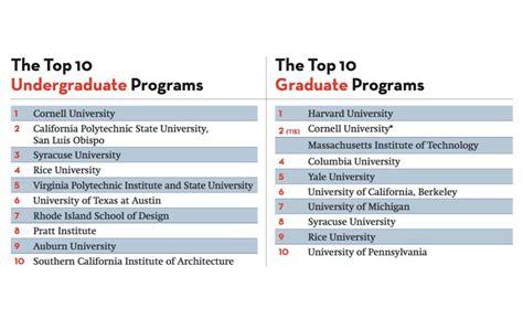 Top Ten Architecture Schools America S Top Architecture Schools 2017 2016 09 01