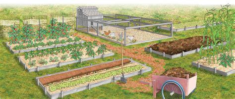gardening layout gardening layout design archives gardening layout