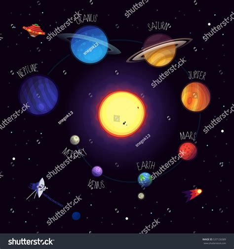 colorful names set colorful planets names cosmic elements stock vector