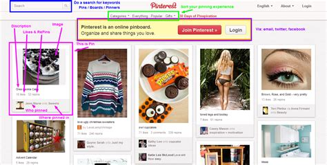 pinterest us new pinner a brief pinterest how to