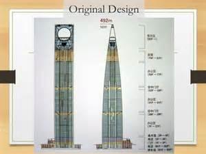 Shanghai World Financial Center Floor Plan by Shanghai World Financial Center