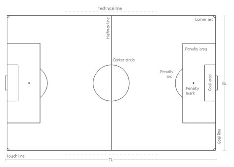 soccer pitch template soccer football dimensions soccer football