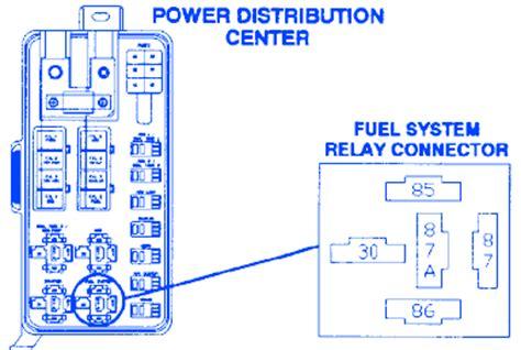 dodge ram    fuel system fuse boxblock