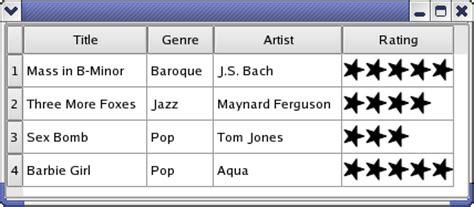 qt tutorial table model view tutorial qt 4 8