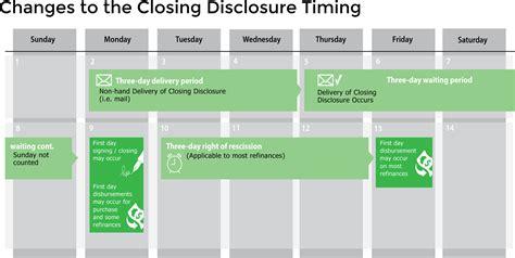 Trid Cd Timeline   Calendar Template 2016