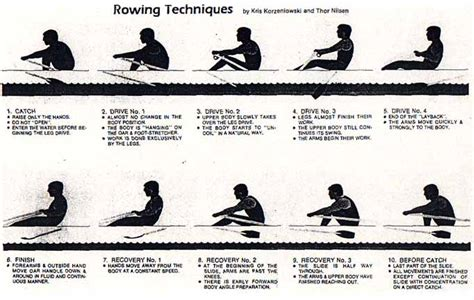 pattern erg definition 9 22 12 saturday rowing lecture tutorial with coach
