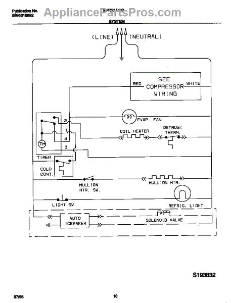 wiring diagram for frigidaire refrigerator efcaviation