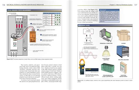 Licensedelectrician Com Addiss Electric Supply Contents Page