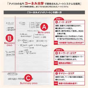 講義ノートの取り方と復習のコツ お買い物ブログ 楽天ブログ