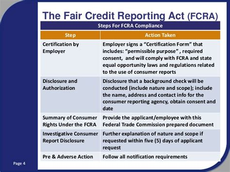 Fair Credit Reporting Act Criminal Background Check Capwell Critical Background Screening Resources