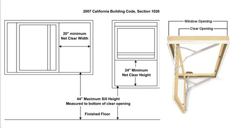 Minimum Window Sill Height Second Floor by Code Requirement Redi Exit
