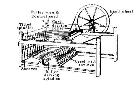 water frame diagram technology in australia 1788 1988 chapter 5 images for