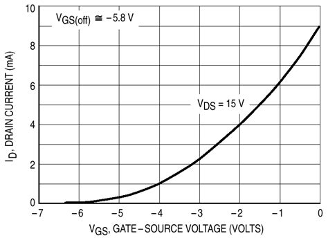 transistor fet sebagai saklar kurva transistor sebagai saklar 28 images mosfet sebagai saklar light dependent resistor