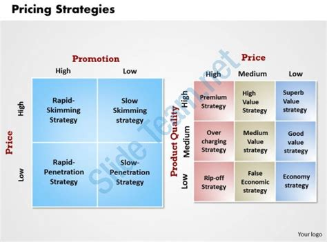 Pricing Strategies Powerpoint Presentation Slide Template Powerpoint Slides Diagrams Themes Pricing Policy Template