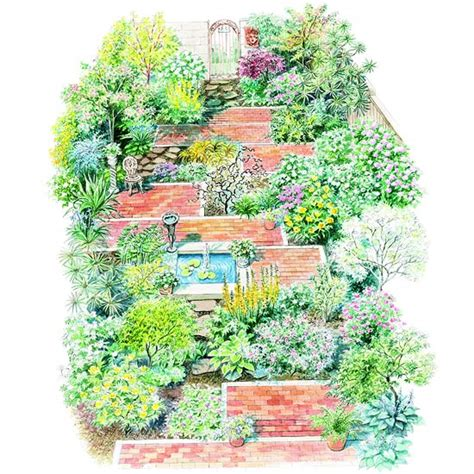 Garden Plan Ideas Shade Garden Plans