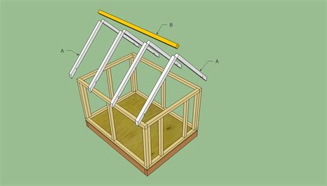 dog house on roof dog house plans free howtospecialist how to build step by step diy plans