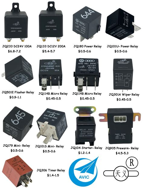 Car Relay Types by Automotive Waterproof Car Relay Micro Type Rtt7101 12v 40a