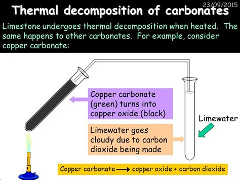 Thermal Decomposition Of Sodium Hydrogen Carbonate Essay by Chemistry Unit C1 Chemistry In Our World Ppt