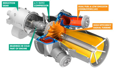 wiring diagrams for aircraft generators wiring diagram