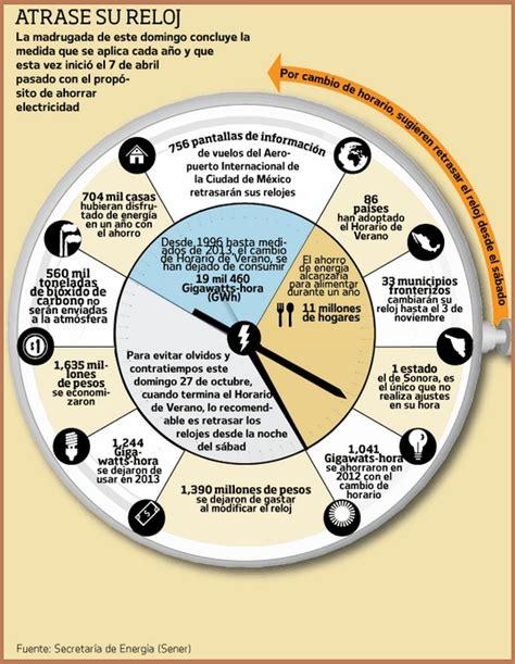cambio placas reynosa blogs cambio de horario en m 233 xico reynosa blogs
