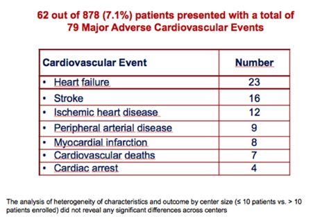 psoriasis and major adverse cardiovascular events a prognostic value of viral eradication for major adverse