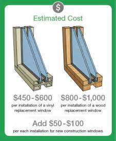 replace house windows cost average cost to replace windows in a house 28 images learn about windows great
