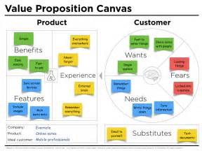 value proposition template value proposition canvas exle evernote j thomson