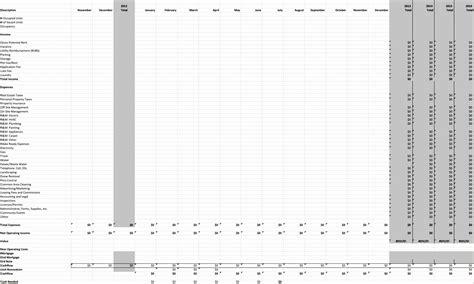 cash flow analysis template excel exceltemplates exceltemplates