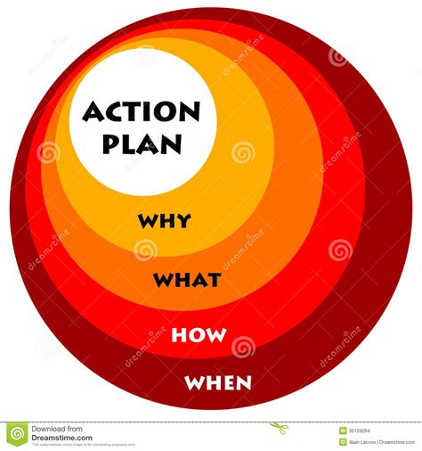 plan image action plan stock images image 35159264