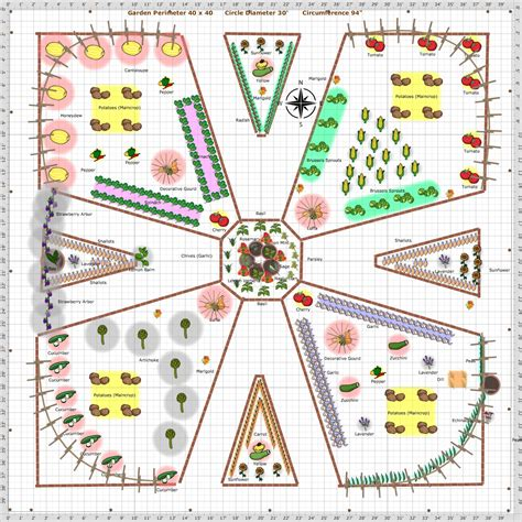 Vegetable Garden Layout Plans And Spacing Circular Vegetable Garden Layout Plans And Spacing With