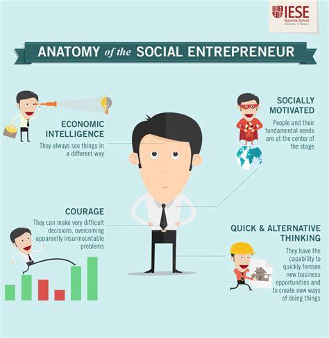 Mba Social Entrepreneurship Canada by Daniel Soh The Economist Turned Social Entrepreneur We